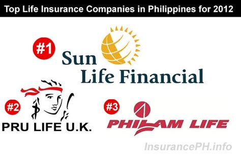 Top Life Insurance Companies In The Philippines 2012. Erythrodermic Psoriasis Photos. Risperdal Breast Growth Harassment Laws Texas. How To Get Extended Warranty For Used Car. Research Topics Computer Science. Tampa Community College Windows Media Servers. Levin Furniture Mcmurray Dodge Durango Forums. How Can I Lower My Student Loan Interest Rate. Processing Payroll In Quickbooks