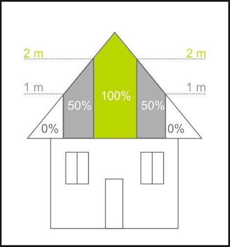 Wohnfläche Berechnen Dachschräge by Berechnung Der Wohnfl 228 Che Wohnfl 228 Chenberechnung Der