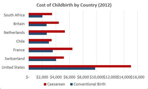 Wiki Childbirth Upcscavenger