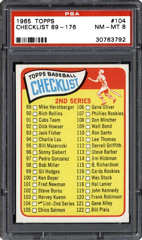 On this page you will find baseball trading card checklists, news and set information for panini (and topps in 2017 optic baseball optic set checklist optic team hits optic player hits release date. 1965 Topps Checklist 89-176 | PSA CardFacts™