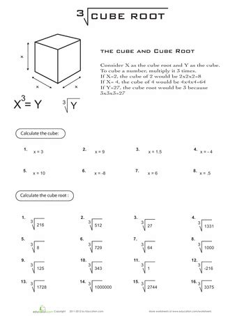 cube root equation high school maths and esl