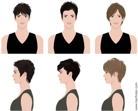 The Advantages And Youthfulness Of Pixie Cuts