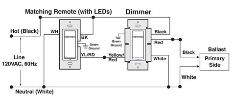 Leviton Way Motion Switch Wiring Diagram Download