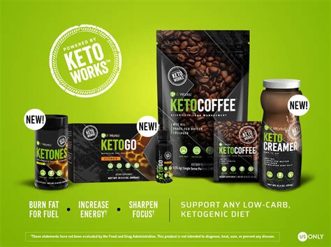 Ketosis With It Works! Cold Brew Coffee Logo Horror Game Kansas City Warmed Up Bonavita Machine Reviews Barista Vending Price At Costa Just One Cookbook