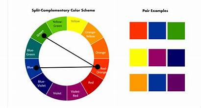 Complementary Split Scheme Colors Wheel Combinations Complimentary