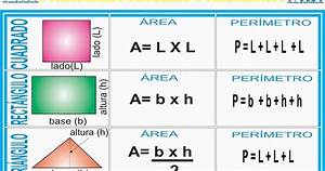 Matemáticas 2: Áreas de polígonos regulares
