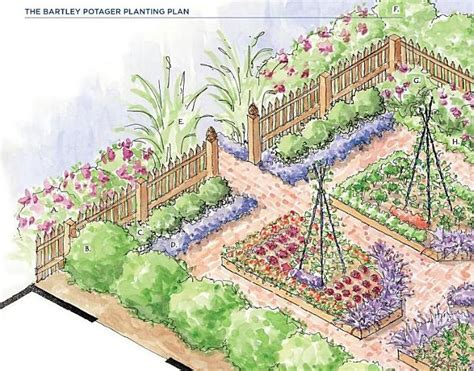 kitchen gardens design 69 best images about vegetable garden design le potager 1762