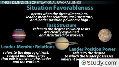 fiedlers contingency theory  leaders situational