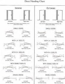 Larsen Cabinets by Lds Building Specialties Favorite Links