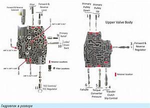 Diagram  700r4 Valve Body Wiring File Hs25496 Full