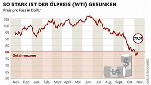 Zentralheizung öl Kosten : sanktionen und l drama kosten russland 140 milliarden welt ~ Lizthompson.info Haus und Dekorationen
