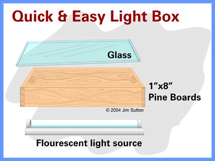 how to make a light box for pictures building a light box for viewing stained glass dh
