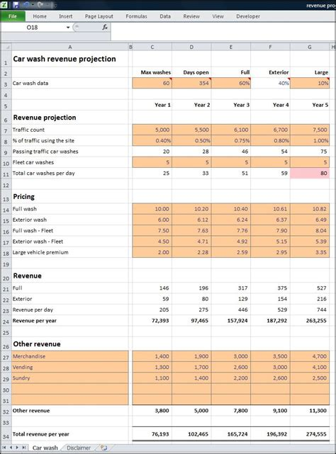 car wash business plan revenue projection plan projections