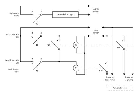 How Duplex Pump Control With Single Float Switch Apg