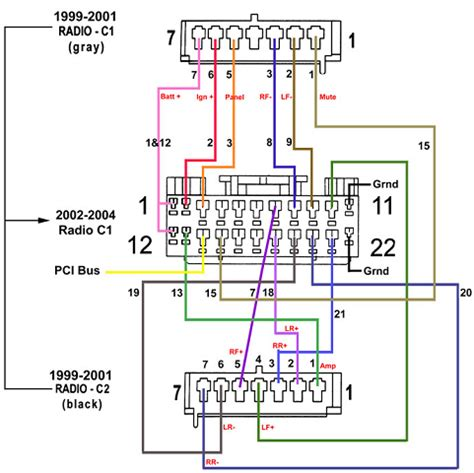 wire diagram trailer  jeep grand cherokee radio adaptor