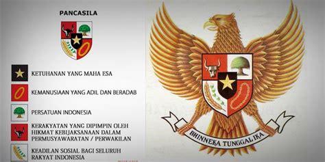 Pil Semarang 39 Pancasila Mu Menyelamatkan Bangsa Dari Ancaman