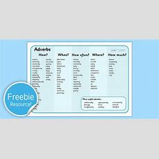 Adverb Word Mat  Verb, Adverb, Describing Word, Mat, Mats, Word