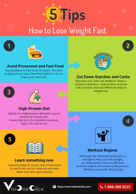 lose weight fast weight loss techniques