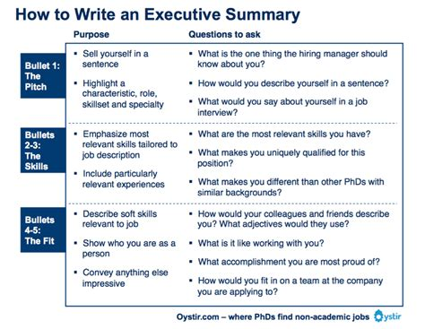 Executive Summary Exle 13 executive summary templates excel pdf formats