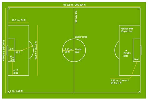 football ground measurement in meter soccer football field templates
