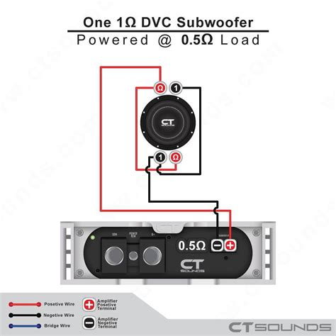subwoofer wiring calculator with diagrams how to wire subwoofers ct sounds