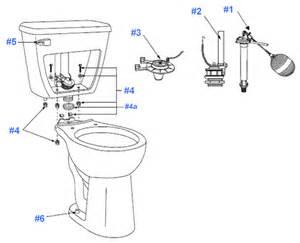 Gerber Toilet Tank Replacement Parts