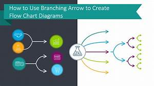 How To Use Branching Arrow For Creating Flow Chart