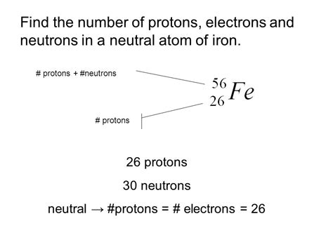 Number Of Protons In Iron by Nuclear Physics And Radioactivity Ppt