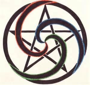 Pentacle Wiccan Pentagram Drawings