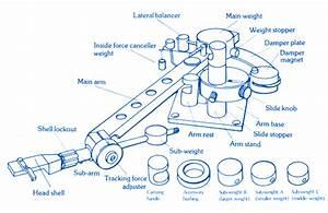 Dv505 Tone Arm Instruction Manual