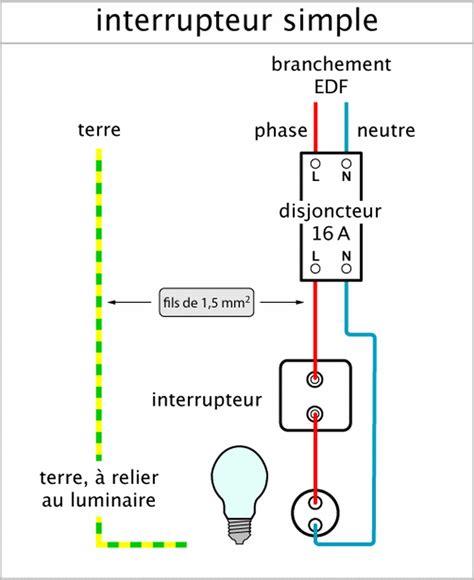 interrupteur pour le de bureau comment monter un interrupteur digpres