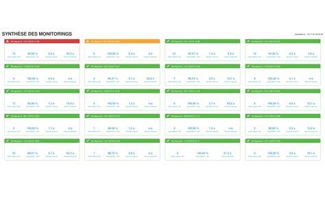 Extranet NETVIGIE: Consultez vos monitorings grâce à une ...