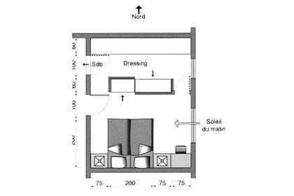 hauteur placard haut cuisine plan chambre où mettre le lit dans la chambre côté maison
