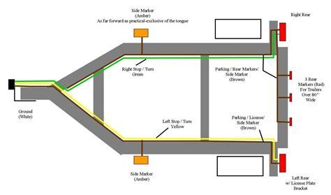 Image Result For Aristocrat Trailer Wiring Diagram Parts