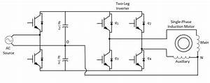 Implement Single-phase Induction Motor Drive