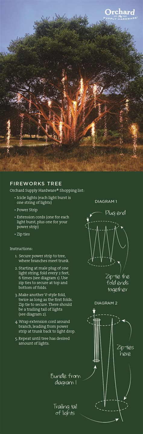 christmas tree sale orchard hardware create a stunning fireworks tree using mini led lights everything you need to create this tree