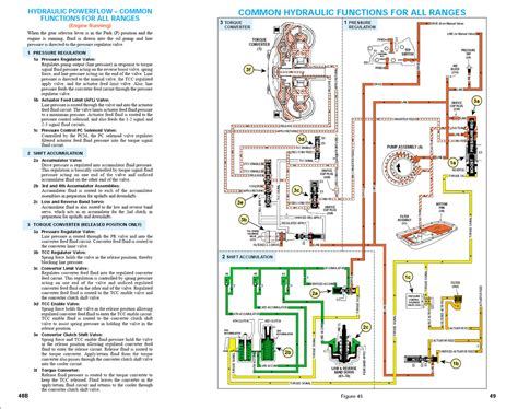 4l80e Transmission Wiring Diagram 2008 by Sp 4l80e Auto Install Updated As Install