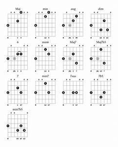 7 String Chord Diagrams 1