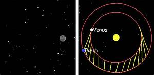 Is Mercury in Retrograde AGAIN?!   Skepchick