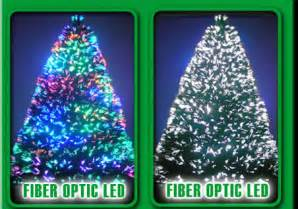 homeimprovement news my favorite picks for the best fiber optic trees and battery