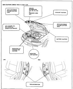 electric power steering 1988 acura legend parking system acura legend 1991 1992 1993 1994 1995 service manual car service