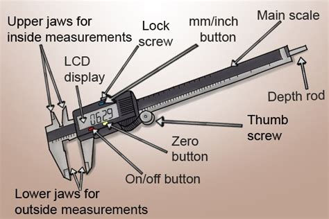 Diagram Of Vernier Caliper by What Are The Parts Of A Digital Caliper
