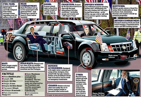 Obama's 'Beast' Cadillac is being flown from US to London ...
