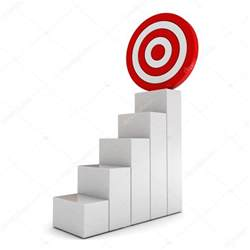 Business Goal Target
