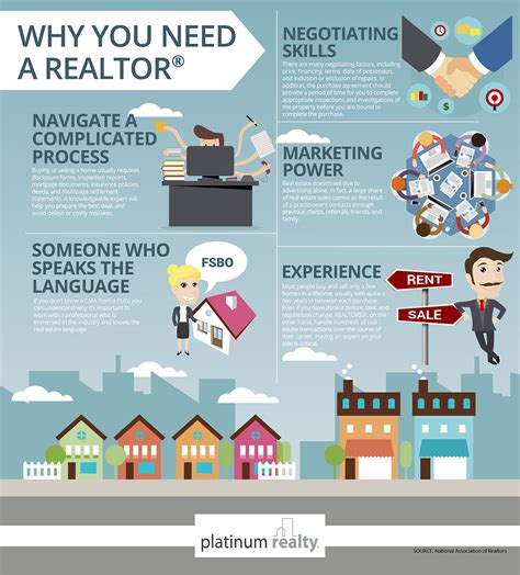 Platinum Realty, Real Estate Company For Buyers And Sellers