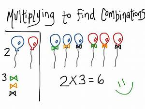 Multiply, To, Find, Combinations