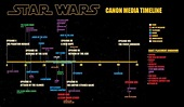 I finished watching all 4 seasons of Star Wars Rebels last ...