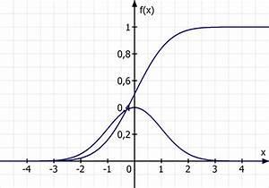 Dichtefunktion Berechnen : normalverteilung ist die normalverteilung graphisch auch ein histogramm und gibt es eine ~ Themetempest.com Abrechnung