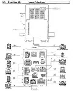 similiar 1997 toyota camry fuse box diagram keywords 89 toyota camry fuse box diagramon 1997 toyota corolla fuse box