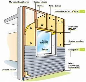 Materiaux Pour Isolation Exterieur : 25 best ideas about isolation thermique on pinterest ~ Dailycaller-alerts.com Idées de Décoration